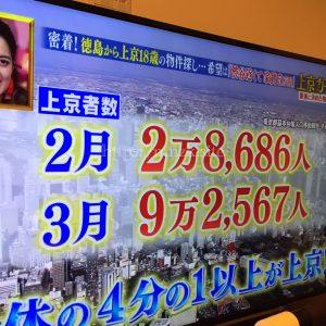 年間の上京者は約41万人もいる!?